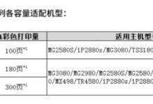佳能MG2580S PG-845S,CL-846S加墨水简单图解教程